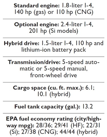 Specs for the 2012 Honda Civic model.