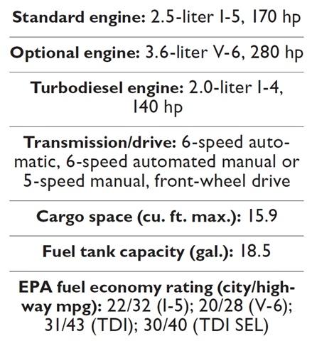 Specs for the 2012 Volkswagen Passat.