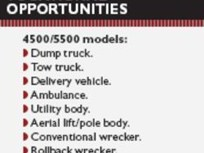 What's New in Medium-Duty Trucks for 2009-MY