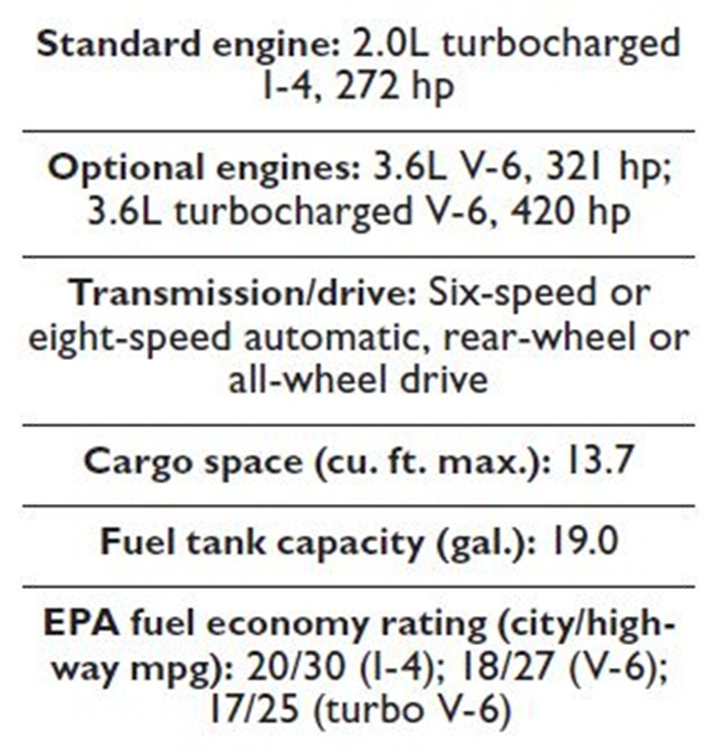 Specs for the 2014 Cadillac CTS.