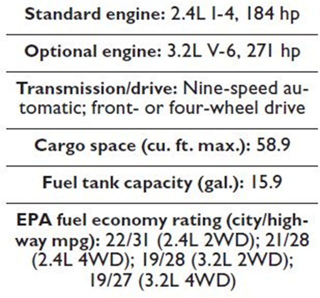 Specs for the 2014 Jeep Cherokee.