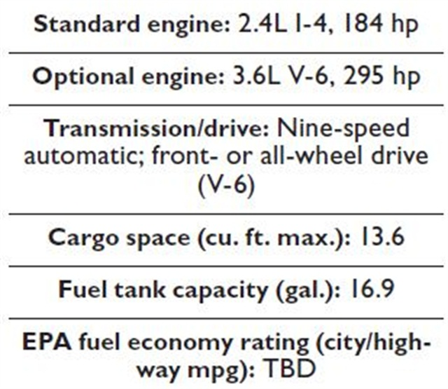 Specs for the 2015 Chrysler 200.