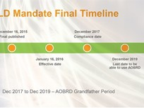 ELD Mandate: Don't Rest Easy If You're Grandfathered with AOBRDs