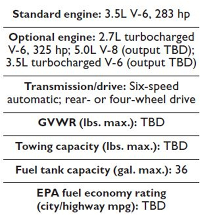 Specs for the 2015 F-150.