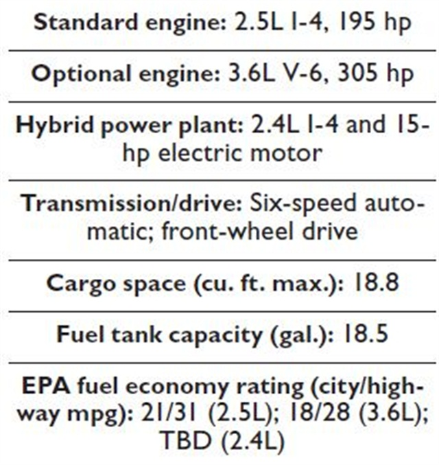 Specs for the 2014 Chevrolet Impala.