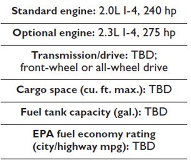 Specs for the 2015 Lincoln MKC.