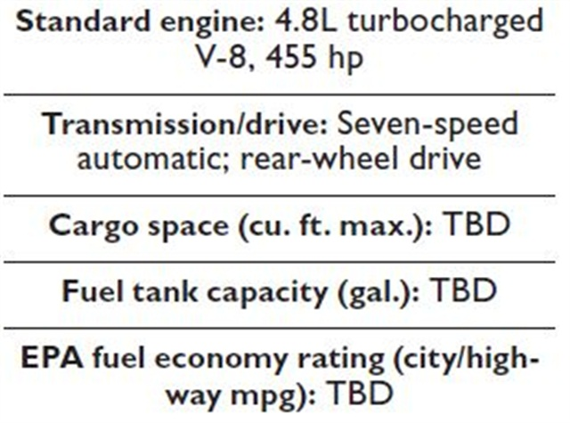 Specs for the 2014 Mercedes-Benz S-Class.