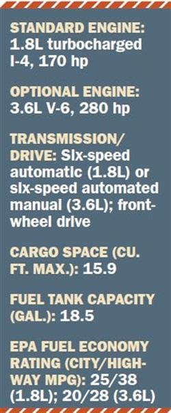 Specs for 2016 Volkswagen Passat.
