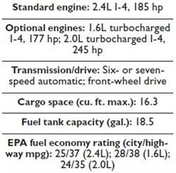 Specs for the 2015 Hyundai Sonata.
