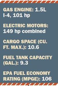 Specs for 2016 Chevrolet Volt.