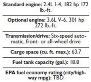 Specs for the 2016 Chevrolet Equinox.