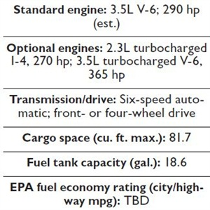 Specs for the 2016 Ford Explorer.