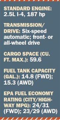 Specs for 2017 Mazda CX-5