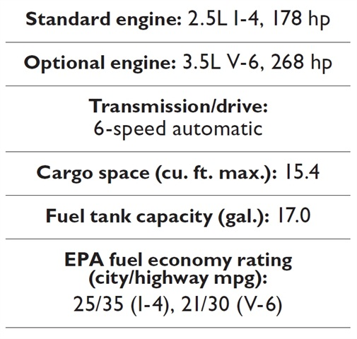 Automakers, feds, even retired generals hash out fuel economy goals