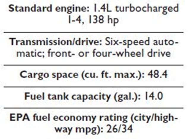 Specs for the 2015 Chevrolet Trax.