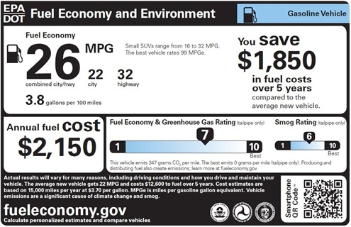 EPA/DOT Fuel Economy Label