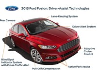 Ford Fusion and Fusion Hybrid Earn NHTSA's Top Vehicle Safety Rating