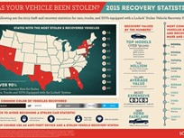 Fleet Vehicles Attractive Target for Thieves