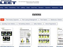 AutomotiveFleet.com, Government-Fleet.com Update Statistics Channel