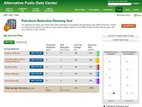 Energy Department Offers Petroleum Reduction Planning Tool