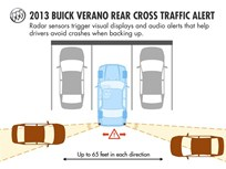 New Buick Verano, Encore Models to Feature Active Safety Systems