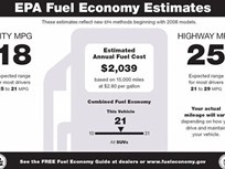 November New-Vehicle Fuel Economy Ratings Flat