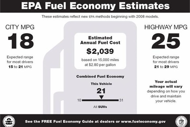 EPA fuel economy window sticker courtesy of Wikipedia.