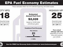EPA Proposes More Road Testing for MPG Rating