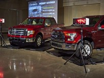 Ford's 2015 F-150 Sheds 732 Pounds In Weigh In