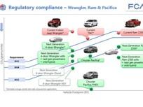 FCA Planning Hybrid Trucks, SUVs