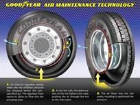 Goodyear Debuts Self-Inflating Tire Technology
