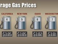 Gas Prices Down Slightly So Far During August, AAA Reports