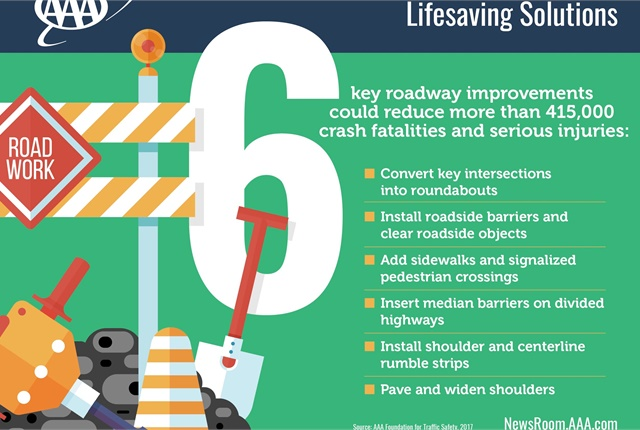 Graphic courtesy of AAA.