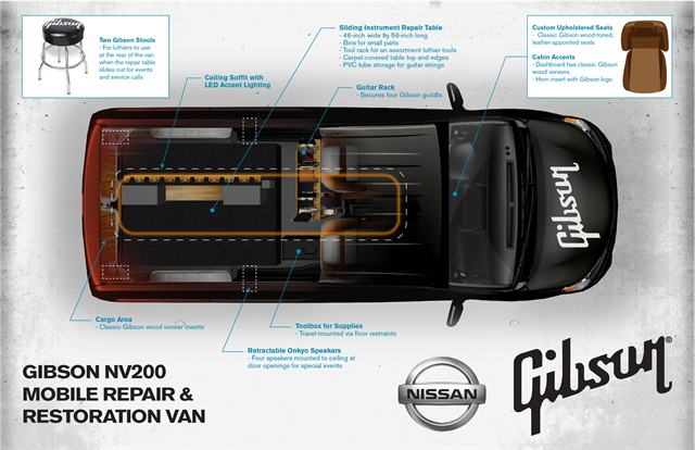 (Click to enlarge.) The van has a starting MSRP of $19,990, according to the automaker.