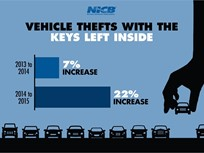 Keys Left in Vehicles Spurring More Thefts