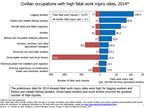 <p><em>Graph courtesy of the Bureau of Labor Statistics.</em></p>