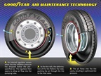 <p>How the Goodyear air maintenance technology works.</p>