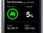 <p>Above is a post-trip summary that shows the driver a full trip's data.</p>