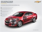 One major update to the Chevrolet Malibu for 2014 is a new 2.5L